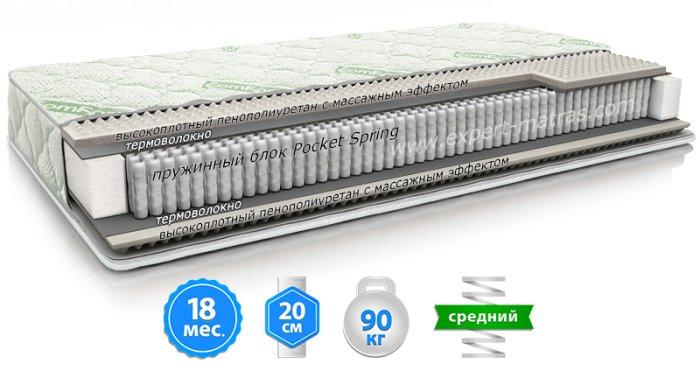 Матрас ComFort Lux / КомФорт Люкс (АКЦИЯ -30%)