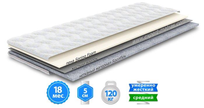 Матрас топпер ДУЭТ (АКЦИЯ -12%)