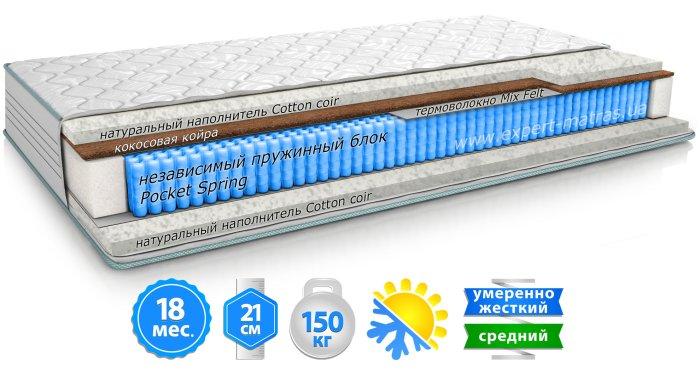 Матрас BLOGGER / БЛОГЕР (АКЦИЯ -17%)