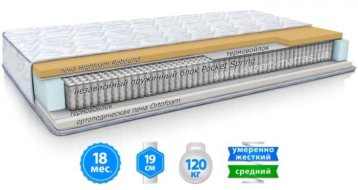 Матрас ГЕТЬМАНСЬКИЙ (АКЦИЯ -14%)