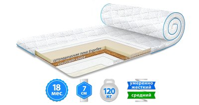 Матрас топпер FLEX 2in1 KOKOS / ФЛЕКС 2в1 КОКОС (АКЦИЯ -15%)